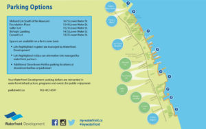 Map of Parking Options at the Halifax Waterfront